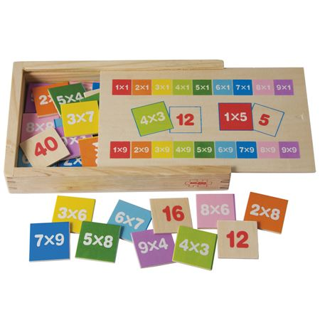 Picture of Times Tables Box
