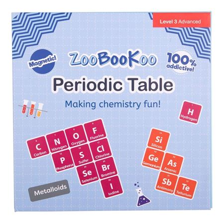Picture of Magnet Book - Periodic Table